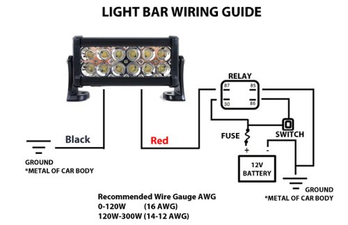 36W-72W-120W-180W-240W-300W-LED-Light-Bar-Light-Rail-Spot-Flood-For-4×4-Off-Road-Baja-Trucks-Auxiliary-0