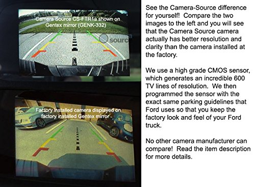 Camera-Source-CS-FTR1-Ford-F-Series-Backup-Camera-also-for-Ford-Flex-and-Sport-Track-0-0