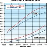 Edelbrock-8896-Engine-Water-Pump-0-0