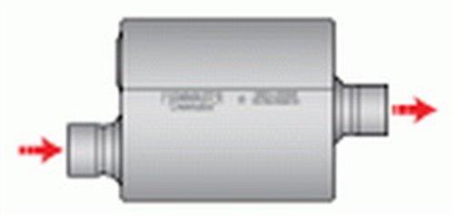Flowmaster-942041-40-Delta-Flow-Muffler-200-Offset-IN-200-Center-OUT-Aggressive-Sound-0-0