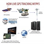GPS-BUNDLE-GL300-Battery-Powered-GPS-Tracker-MiniMagTM-GPS-Magnet-Magnetic-GPS-Holder-3-Months-Live-GPS-Service-All-You-Need-For-Magnetic-Under-Car-Live-Real-Time-GPS-Tracking-for-One-Low-Price-0-0