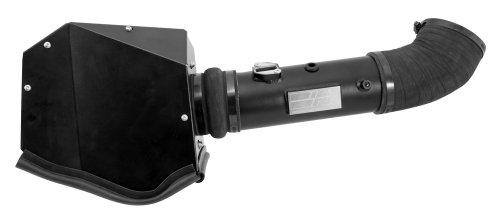 KN-71-2582-Blackhawk-Induction-Air-Intake-System-0-0