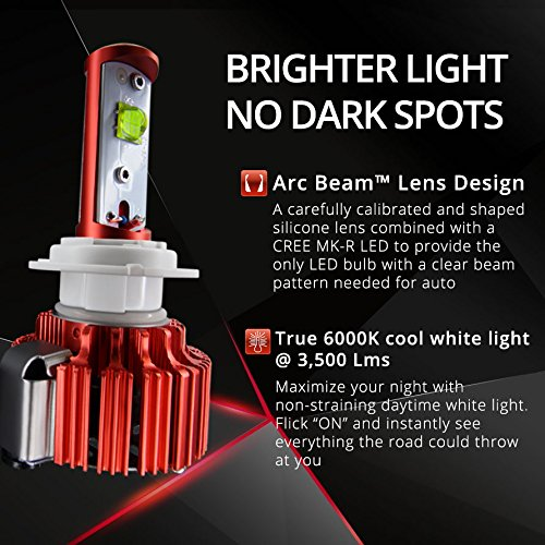 OPT7-Motorcycle-LED-Headlight-w-Arc-Beam-Clear-Beam-3500Lm-Crystal-White-6K-CREE-0-1