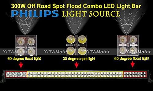 YITAMOTOR-1X-5452-inch-300W-LED-Light-Bar-Mounting-Brackets-For-Jeep-JK-Wrangler-Wiring-Kit-0-0