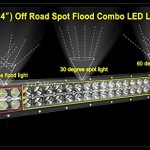 YITAMOTOR-2-X-120W-24-inch-Spot-Flood-Combo-Work-LED-Light-Bar-Driving-Off-Road-SUV-Car-BoatFree-Wiring-Harness-0-0