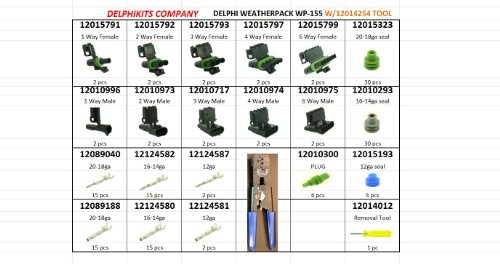 Delphi-Weather-Pack-Kit-155-Pcs-W-12014254-Tool-0-0