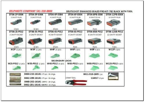 Deutsch-Dte-782-Connector-Kit-Wtool-0-1