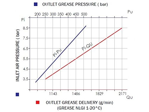Wolflube-Wall-Mounted-Grease-Set-Suitable-for-120-Lb-Drums-Grease-Pump-601-0-1